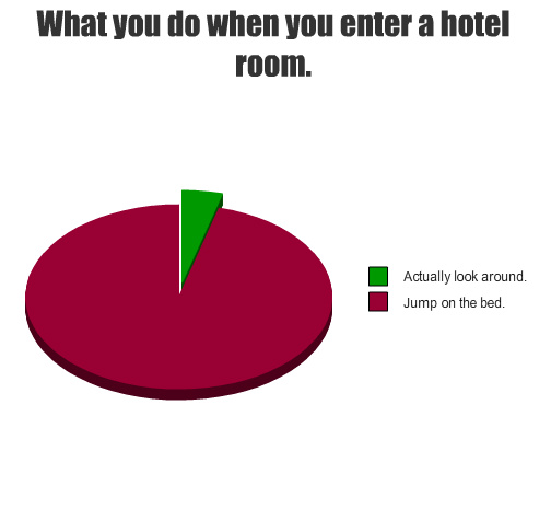 funny graphs what you do when you enter a hotel room Imma gonna jump..